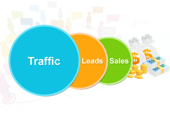 traffic sales en leads